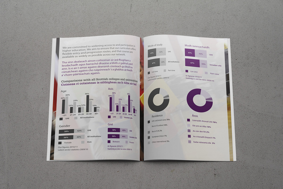 UHI Fact brochure 2014 spread8 lo res